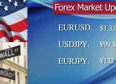 Рынок форекс forex market
