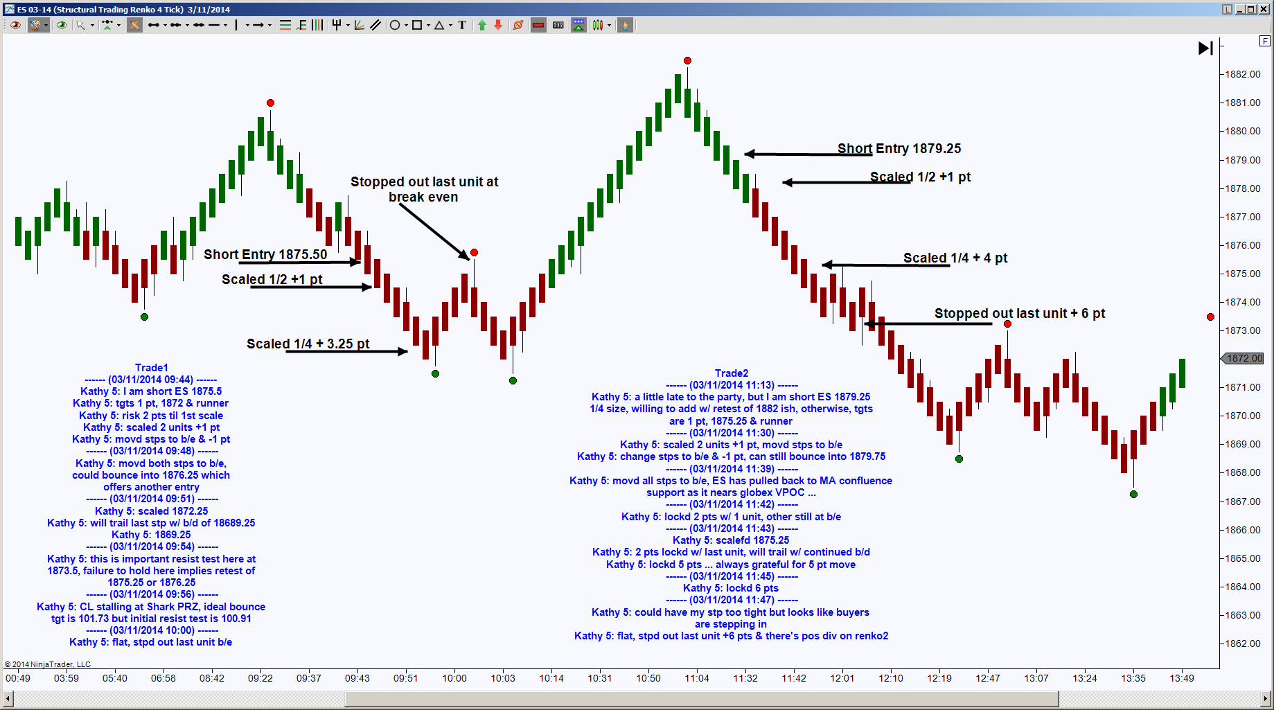 Forex harmonic patterns pdf