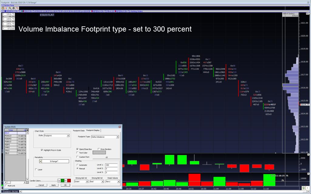 What are Volume Imbalance Footprint Charts? | MrTopStep com