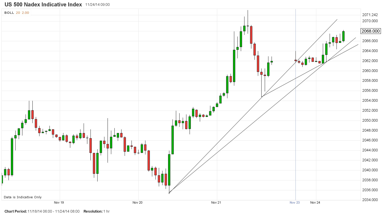 24 hour binary option trading