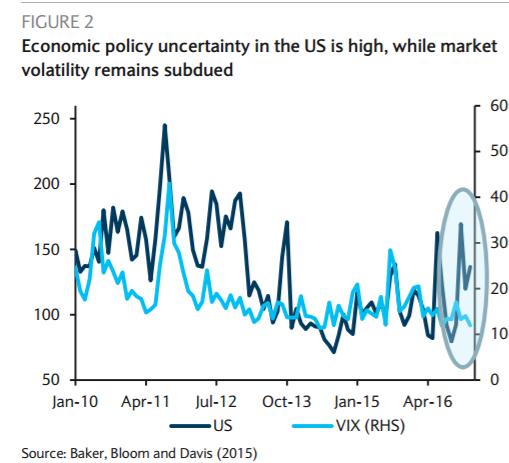 Weekly Economic Calendar Yahoo : The s p futures jpm kolanovic warns complacency
