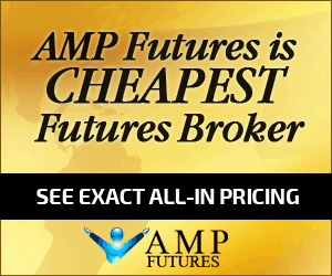 learn more amp futures - Live Futures Trading Room
