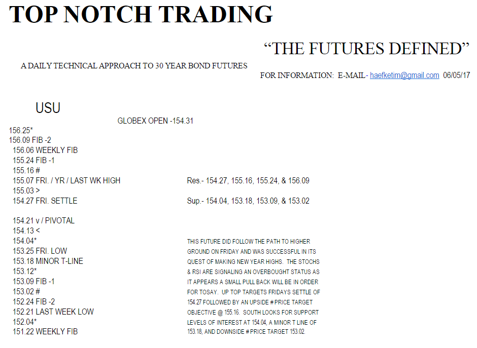 Futures and options trading jobs