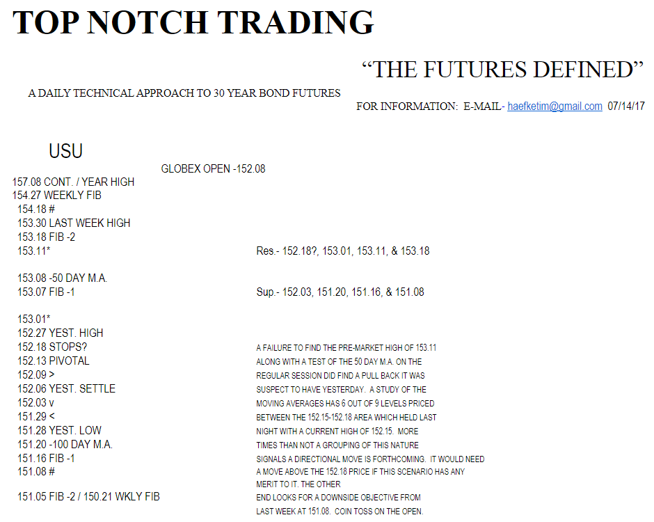 Top Notch Trading Morning Bond Report Mrtopstepcom