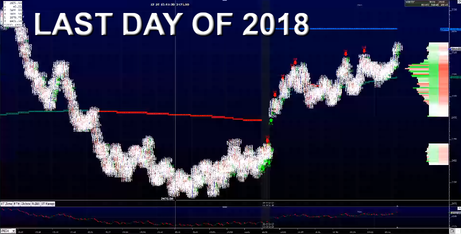 Stock Market Index, stock chart, global stock market, world market index.
