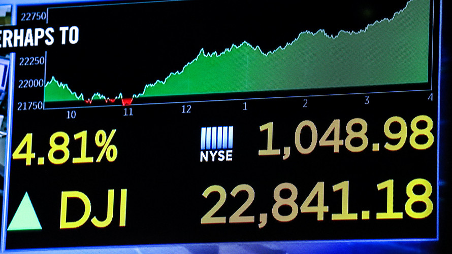 #MarketWatch - Dow falls more than 400 points as stock market relinquishes chunk of historic ...