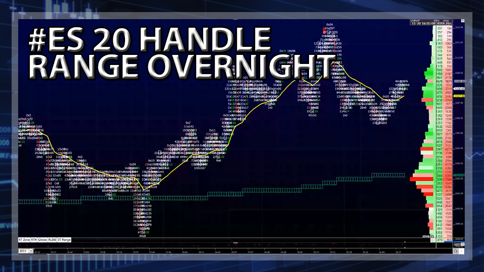 40 Handles Is A Decent Pullback