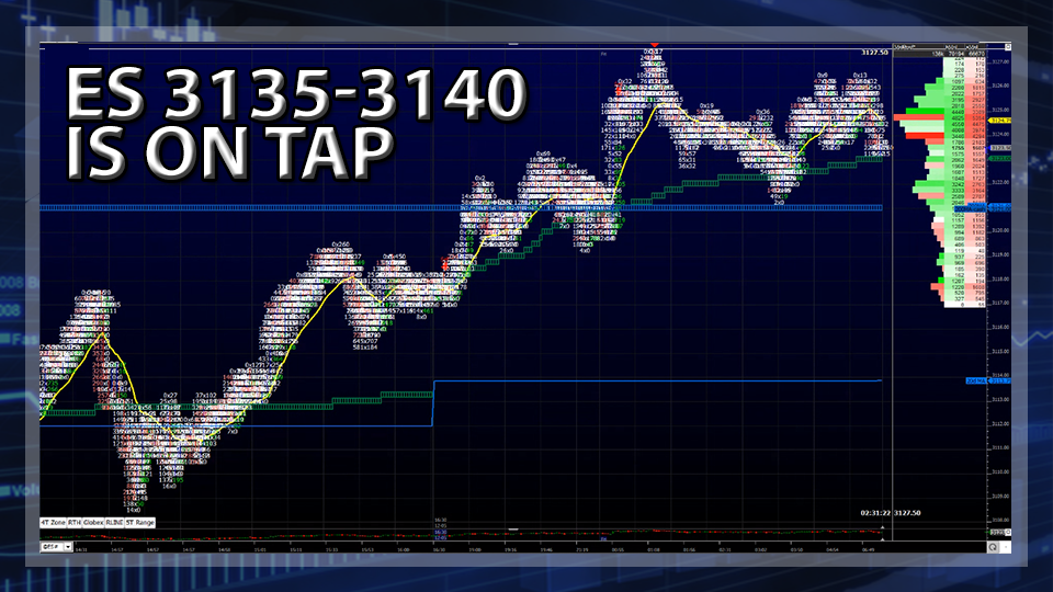 #ES Rallies 55 Handles From Tuesday's Low