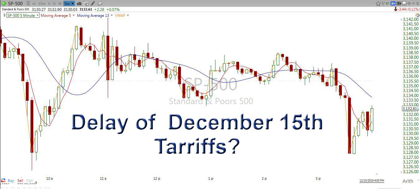 Delay of December 15th Tariffs?
