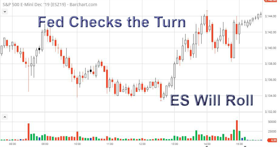 Fed Checks the Turn – ES Will Roll