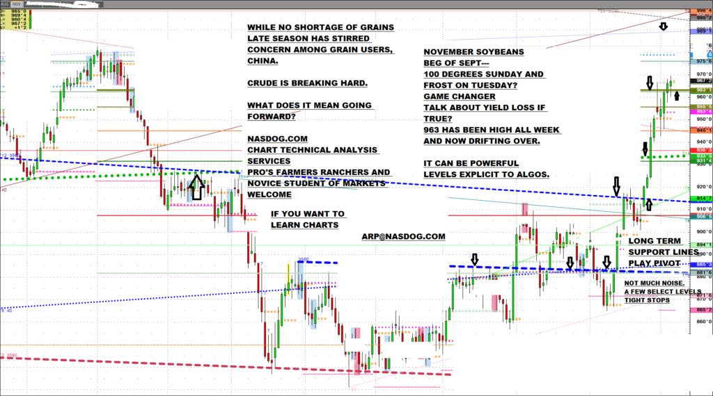 HighGround Trading
