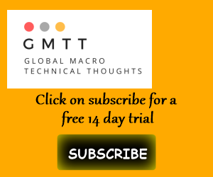 GMTT 14 Day Trial Square
